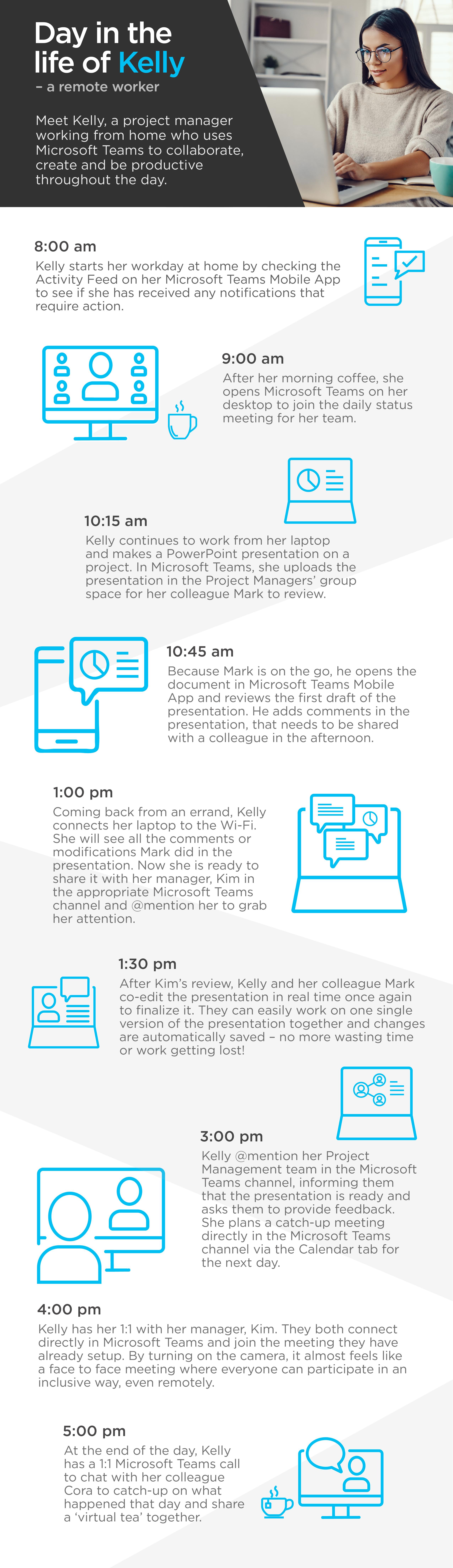 Blog 3 infographic final-1
