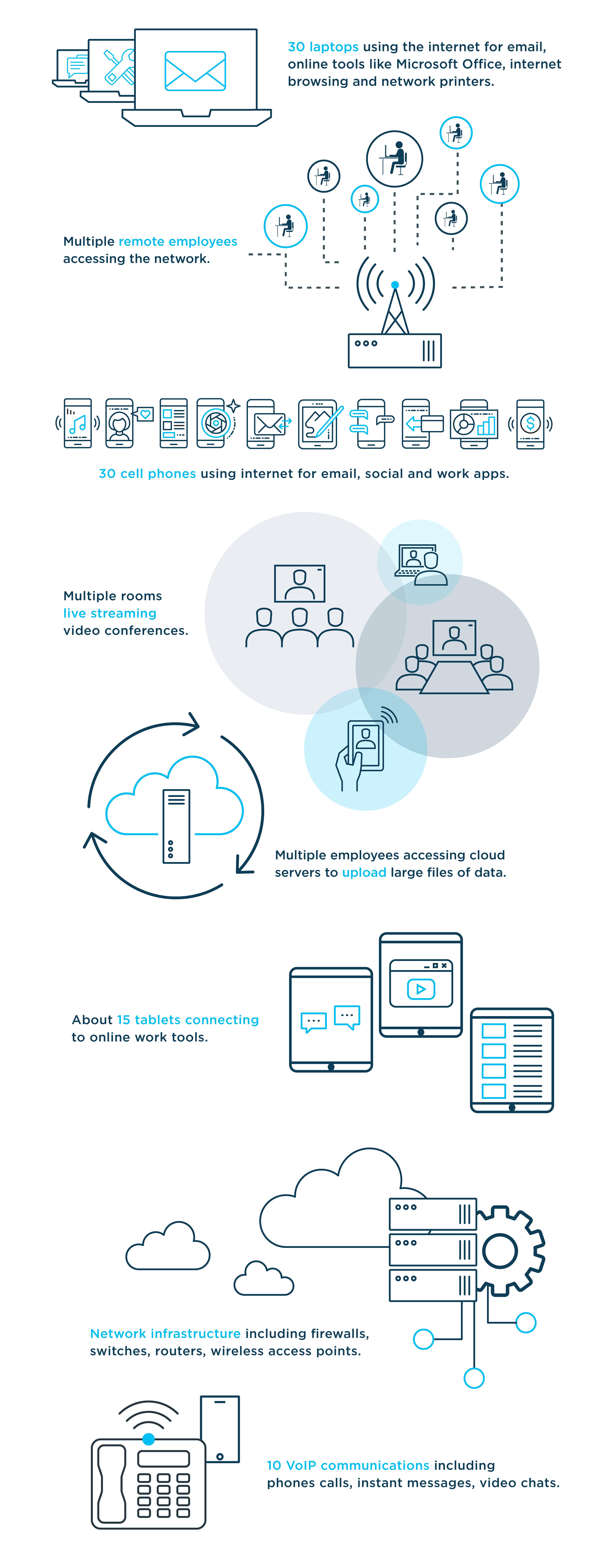 Blog 3 infographic