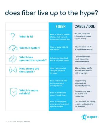 CSB_Fiber_Infographic_202012_infographic