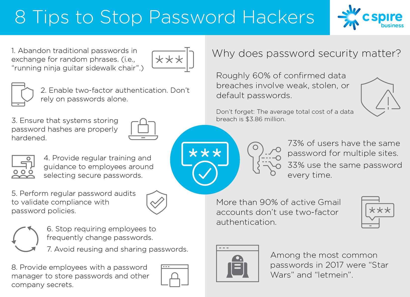 Password Security Infographic Web-01