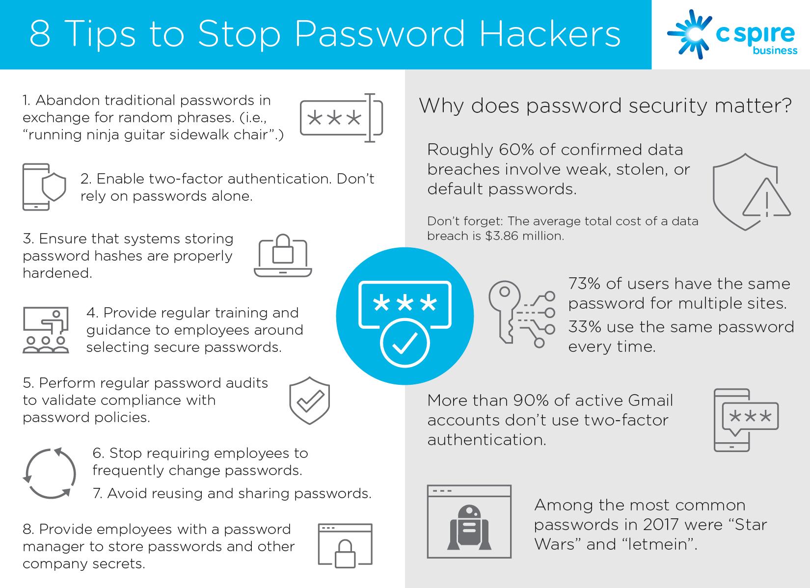 Password Security Infographic Web-01